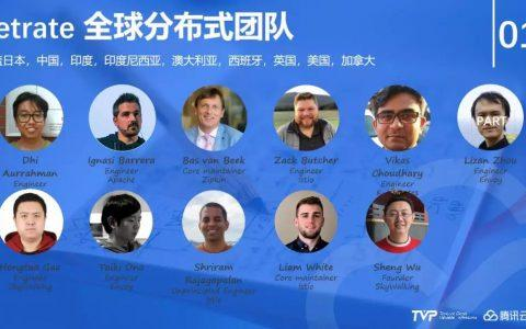 Work at home, Work as a distributed team | TVP思享